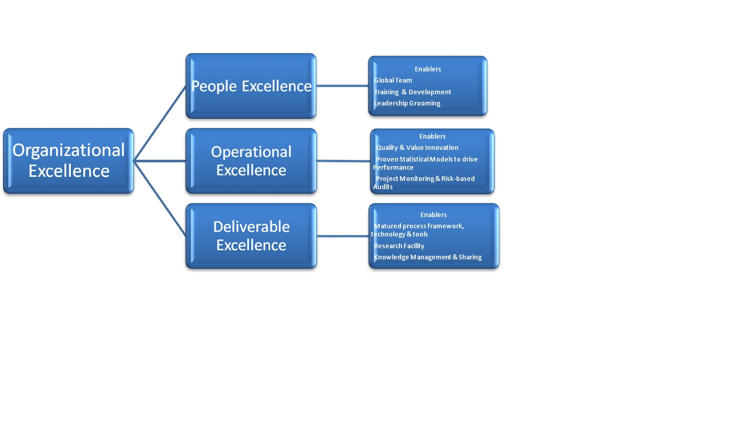 APA Center for Organizational Excellence: Home